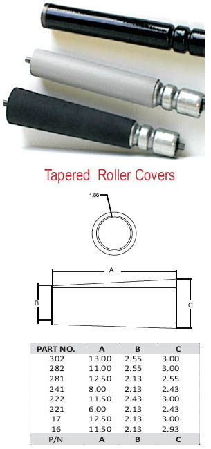 Tapered Roller Covers